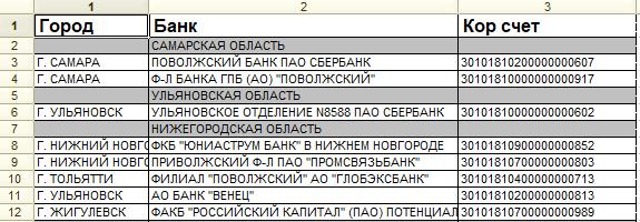 Шаблоны внешнего отчета 1с 8.3 на управляемых формах